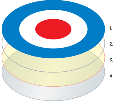 sticker-layers