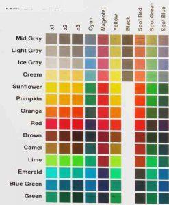 Custom Guitar Decal Printing Colour Sample - ER Inks